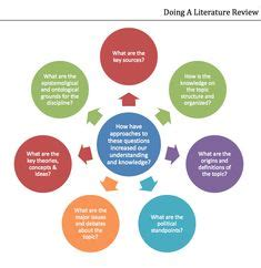 Example of a literature review for qualitative research